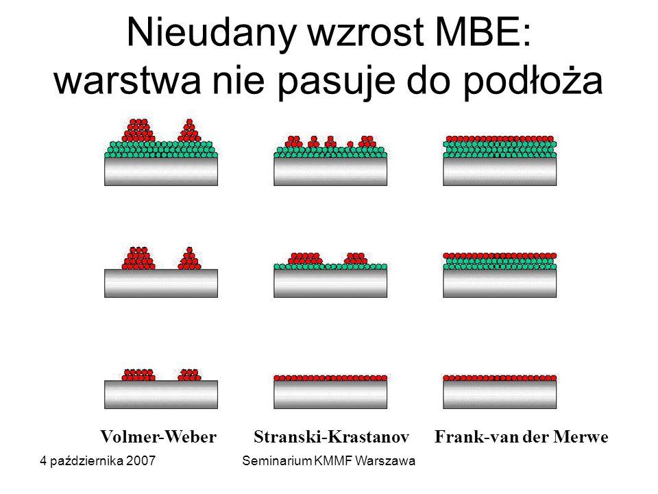 4 października 2007Seminarium KMMF Warszawa Nieudany wzrost MBE: warstwa nie pasuje do podłoża Volmer-WeberStranski-KrastanovFrank-van der Merwe