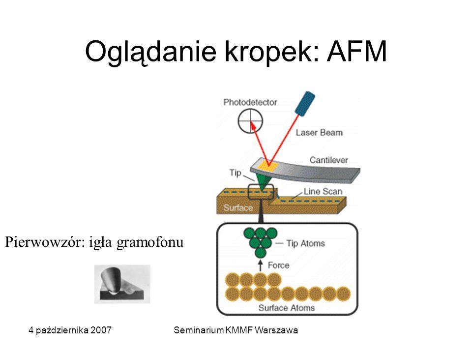 4 października 2007Seminarium KMMF Warszawa Oglądanie kropek: AFM Pierwowzór: igła gramofonu