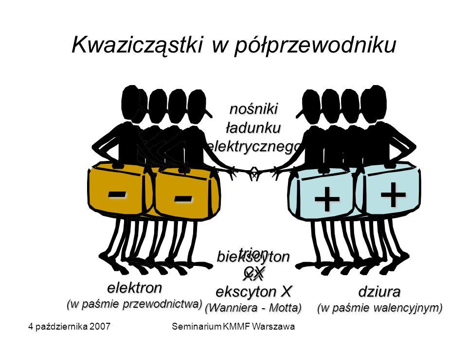 4 października 2007Seminarium KMMF Warszawa Kwazicząstki w półprzewodniku + - elektron (w paśmie przewodnictwa) dziura (w paśmie walencyjnym) nośnikiładunkuelektrycznego - + - + - + ekscyton X (Wanniera - Motta) + biekscytonXX - trionCX