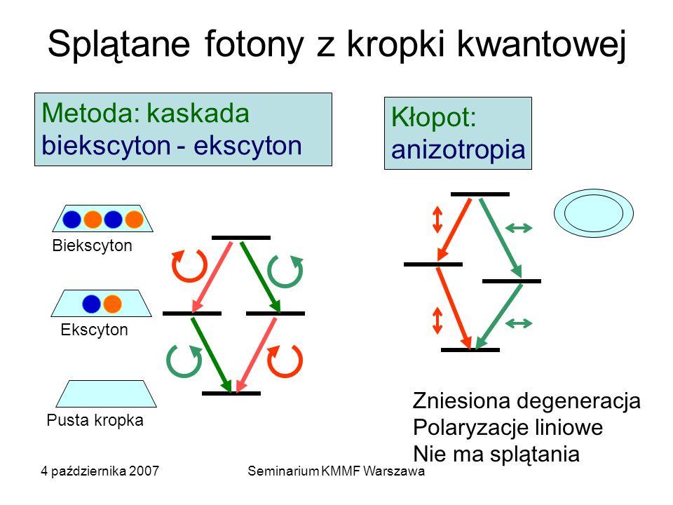 4 października 2007Seminarium KMMF Warszawa Kłopot: anizotropia Metoda: kaskada biekscyton - ekscyton Zniesiona degeneracja Polaryzacje liniowe Nie ma