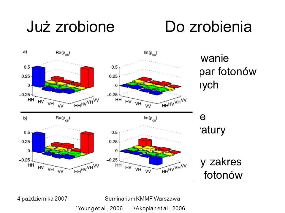 4 października 2007Seminarium KMMF Warszawa Już zrobione Do zrobienia Pary splątanych fotonów z kropki kw. (InAs, 2006) –Kompensacja anizotropii polem