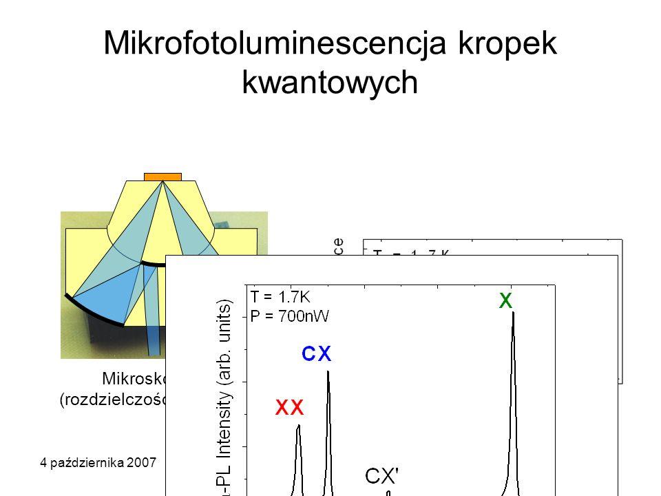 4 października 2007Seminarium KMMF Warszawa Mikrofotoluminescencja kropek kwantowych Mikroskop (rozdzielczość <1 m) single QD emission