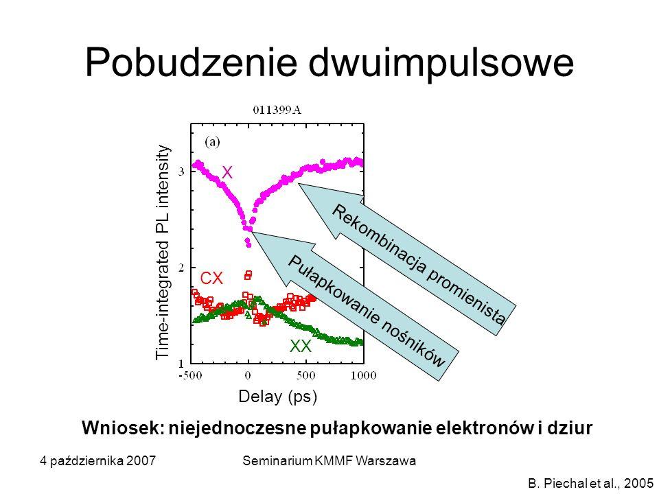 4 października 2007Seminarium KMMF Warszawa Pobudzenie dwuimpulsowe Delay (ps) Time-integrated PL intensity Pułapkowanie nośników Rekombinacja promien