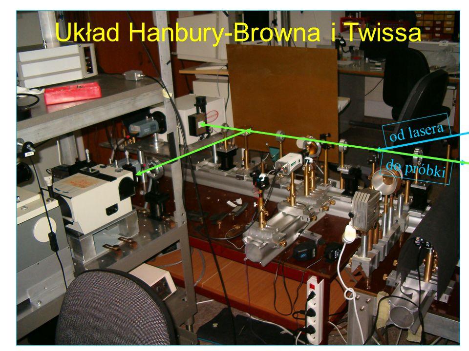 4 października 2007Seminarium KMMF Warszawa do próbki od lasera Układ Hanbury-Browna i Twissa