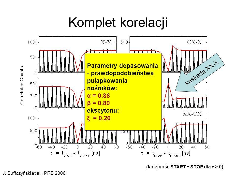 4 października 2007Seminarium KMMF Warszawa Komplet korelacji (kolejność START STOP dla > 0) Parametry dopasowania - prawdopodobieństwa pułapkowania nośników: α = 0.86 β = 0.80 ekscytonu: ξ = 0.26 J.