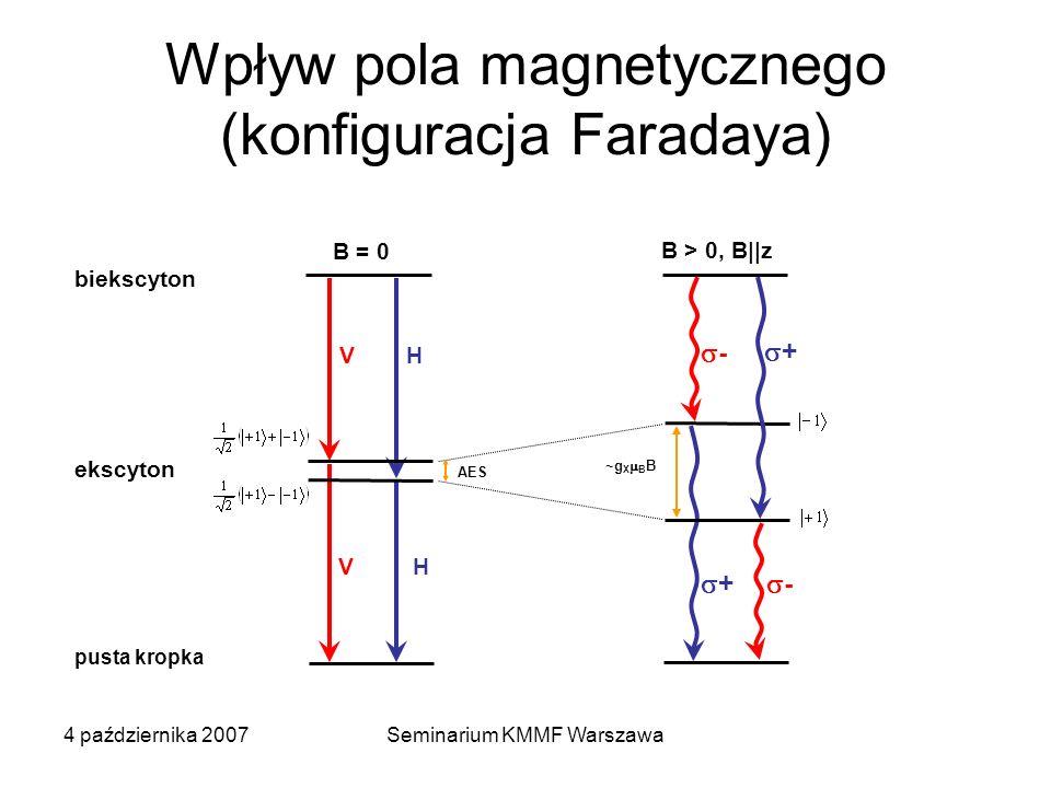 4 października 2007Seminarium KMMF Warszawa Wpływ pola magnetycznego (konfiguracja Faradaya) - + + - B > 0, B  z ~g X B B H H V V B = 0 biekscyton AES ekscyton pusta kropka