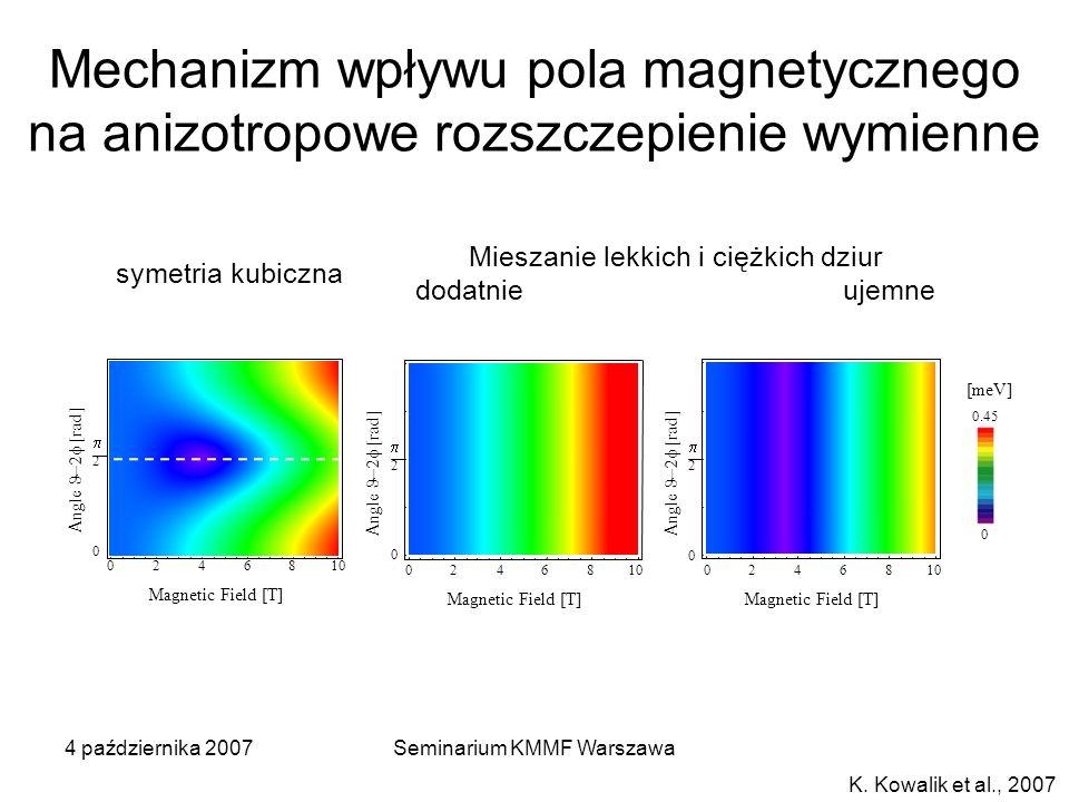 4 października 2007Seminarium KMMF Warszawa Mechanizm wpływu pola magnetycznego na anizotropowe rozszczepienie wymienne [meV] 0 0.45 0246810 Magnetic Field [T] 0 2 Angle [rad] 0246810 Magnetic Field [T] 0 2 Angle [rad] 0246810 Magnetic Field [T] 0 2 Angle [rad] symetria kubiczna Mieszanie lekkich i ciężkich dziur dodatnieujemne K.