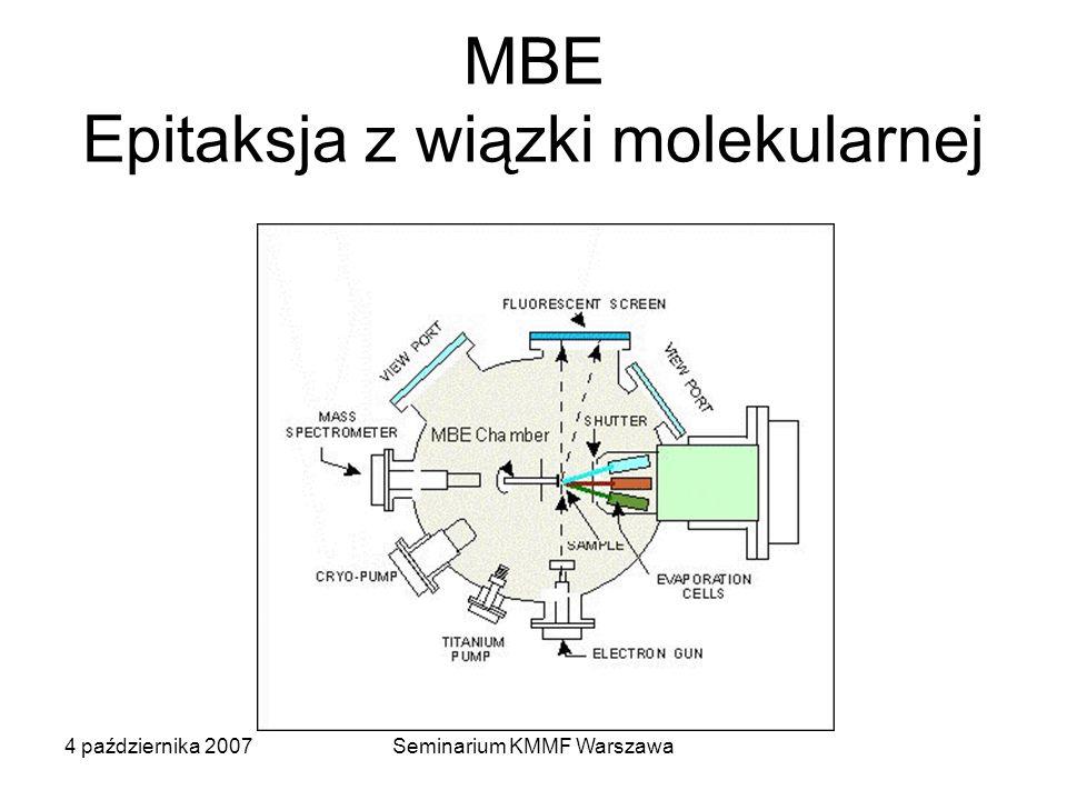 4 października 2007Seminarium KMMF Warszawa MBE Epitaksja z wiązki molekularnej
