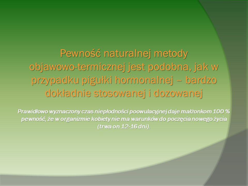 Pewność naturalnej metody objawowo-termicznej jest podobna, jak w przypadku pigułki hormonalnej – bardzo dokładnie stosowanej i dozowanej Prawidłowo w