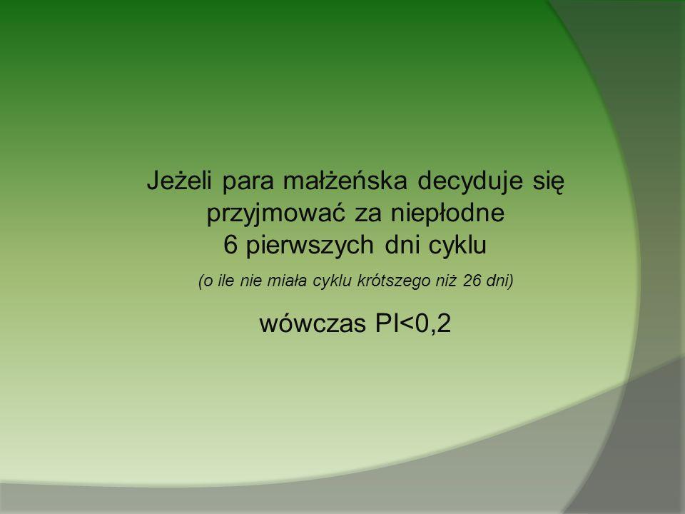 Jeżeli para małżeńska decyduje się przyjmować za niepłodne 6 pierwszych dni cyklu (o ile nie miała cyklu krótszego niż 26 dni) wówczas PI<0,2