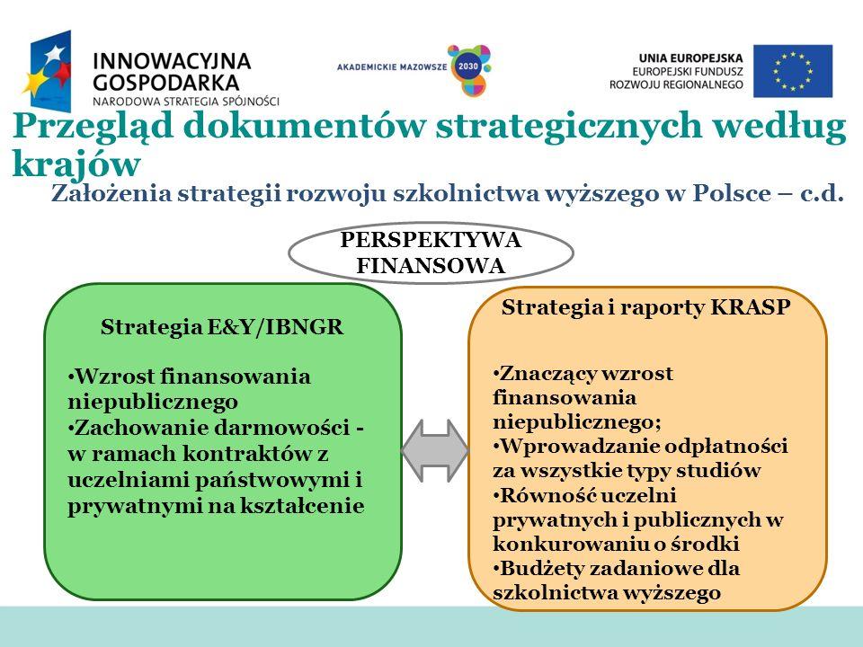 Przegląd dokumentów strategicznych według krajów Założenia strategii rozwoju szkolnictwa wyższego w Polsce – c.d. PERSPEKTYWA FINANSOWA Strategia E&Y/