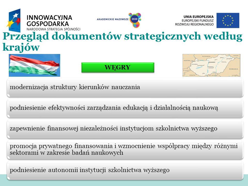 Przegląd dokumentów strategicznych według krajów modernizacja struktury kierunków nauczaniapodniesienie efektywności zarządzania edukacją i działalnoś