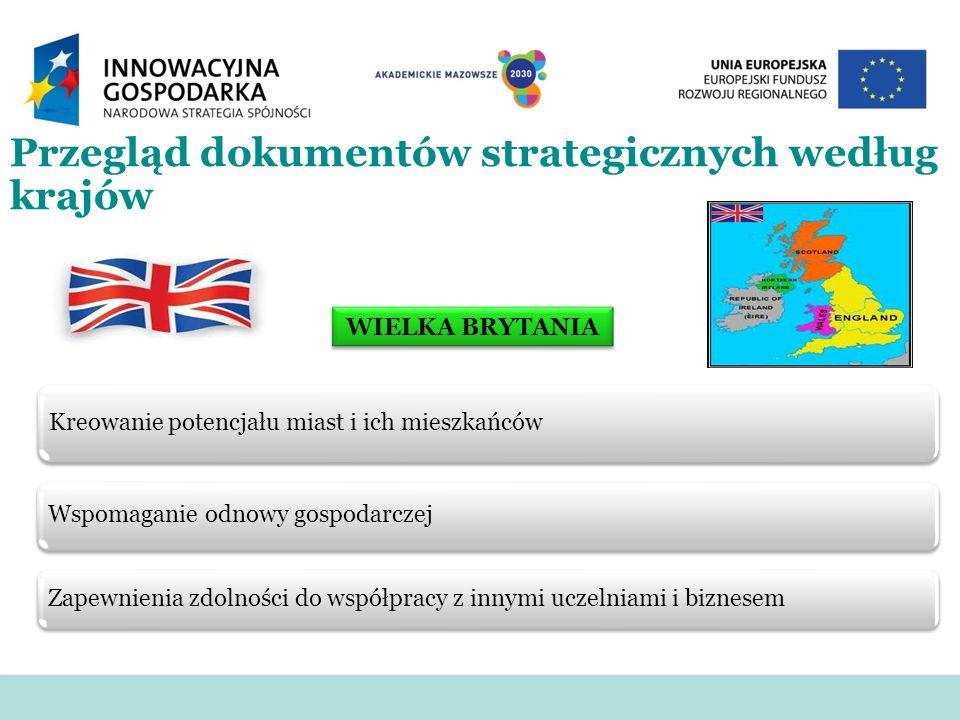 Przegląd dokumentów strategicznych według krajów WIELKA BRYTANIA Kreowanie potencjału miast i ich mieszkańców Wspomaganie odnowy gospodarczej Zapewnie