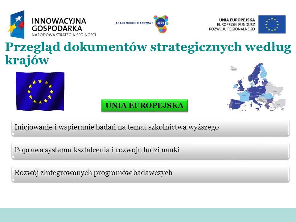 Przegląd dokumentów strategicznych według krajów Inicjowanie i wspieranie badań na temat szkolnictwa wyższegoPoprawa systemu kształcenia i rozwoju lud