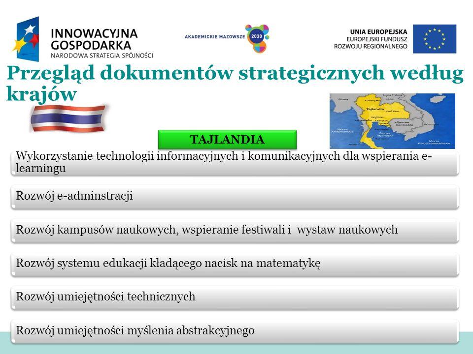 Wykorzystanie technologii informacyjnych i komunikacyjnych dla wspierania e- learningu Rozwój e-adminstracjiRozwój kampusów naukowych, wspieranie fest