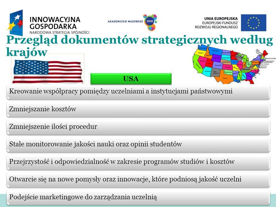Przegląd dokumentów strategicznych według krajów Kreowanie współpracy pomiędzy uczelniami a instytucjami państwowymiZmniejszanie kosztówZmniejszenie i