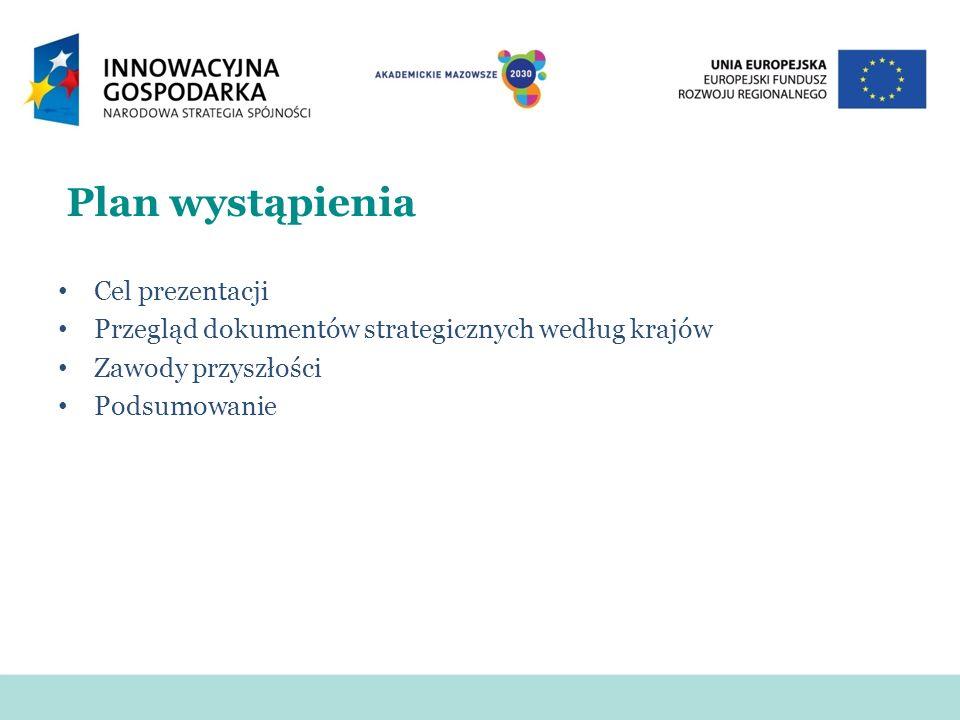 Plan wystąpienia Cel prezentacji Przegląd dokumentów strategicznych według krajów Zawody przyszłości Podsumowanie