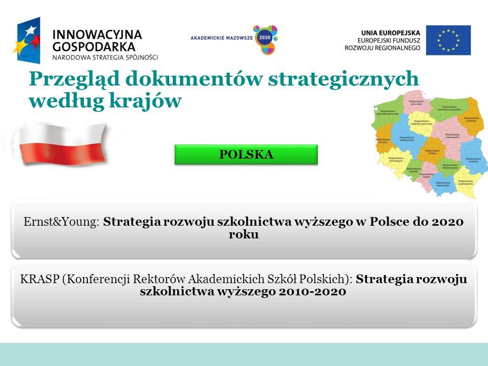 Ernst&Young: Strategia rozwoju szkolnictwa wyższego w Polsce do 2020 roku KRASP (Konferencji Rektorów Akademickich Szkół Polskich): Strategia rozwoju