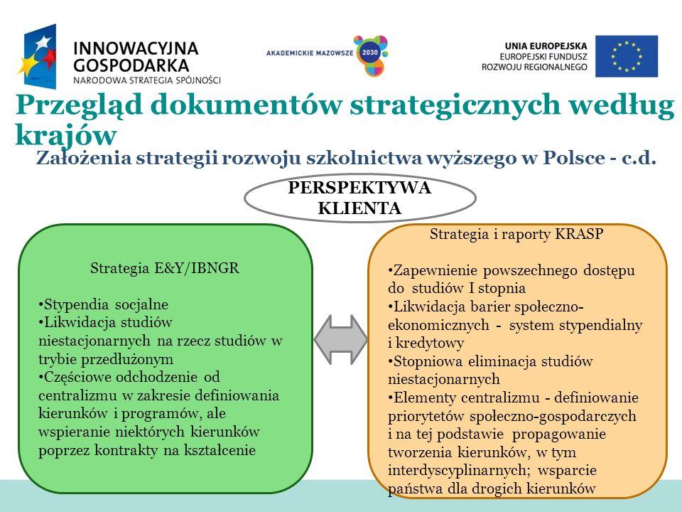Przegląd dokumentów strategicznych według krajów Założenia strategii rozwoju szkolnictwa wyższego w Polsce - c.d. PERSPEKTYWA KLIENTA Strategia E&Y/IB