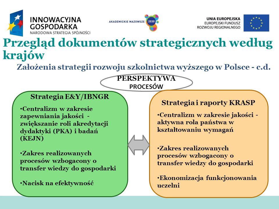 Przegląd dokumentów strategicznych według krajów Założenia strategii rozwoju szkolnictwa wyższego w Polsce - c.d. PERSPEKTYWA PROCESÓW Strategia E&Y/I