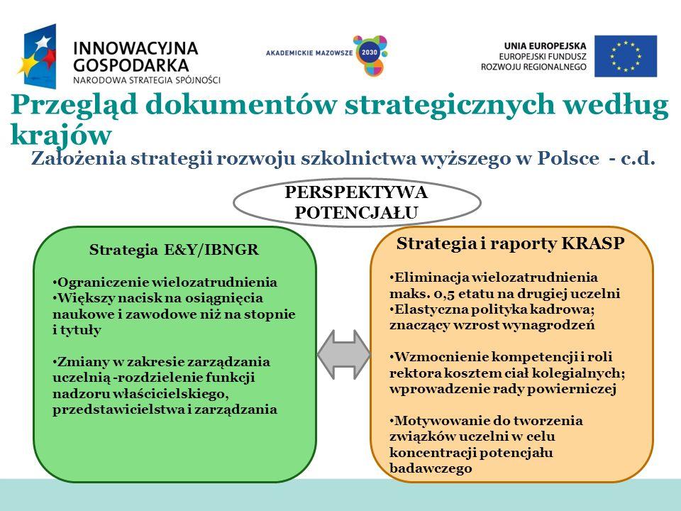 Przegląd dokumentów strategicznych według krajów Założenia strategii rozwoju szkolnictwa wyższego w Polsce – c.d.