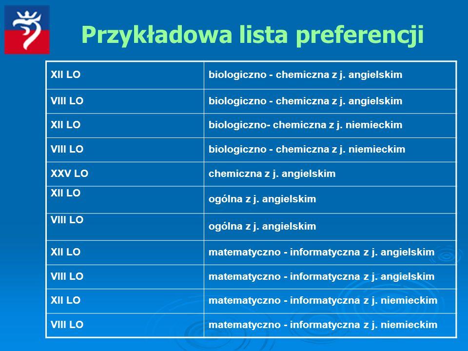 XII LObiologiczno - chemiczna z j.angielskim VIII LObiologiczno - chemiczna z j.