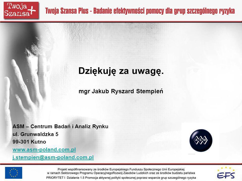 Dziękuję za uwagę. mgr Jakub Ryszard Stempień ASM – Centrum Badań i Analiz Rynku ul. Grunwaldzka 5 99-301 Kutno www.asm-poland.com.pl j.stempien@asm-p