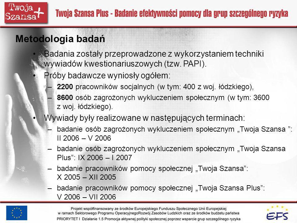 Metodologia badań Badania zostały przeprowadzone z wykorzystaniem techniki wywiadów kwestionariuszowych (tzw.