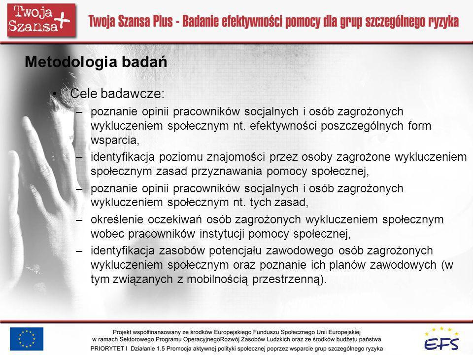 Metodologia badań Cele badawcze: –poznanie opinii pracowników socjalnych i osób zagrożonych wykluczeniem społecznym nt.