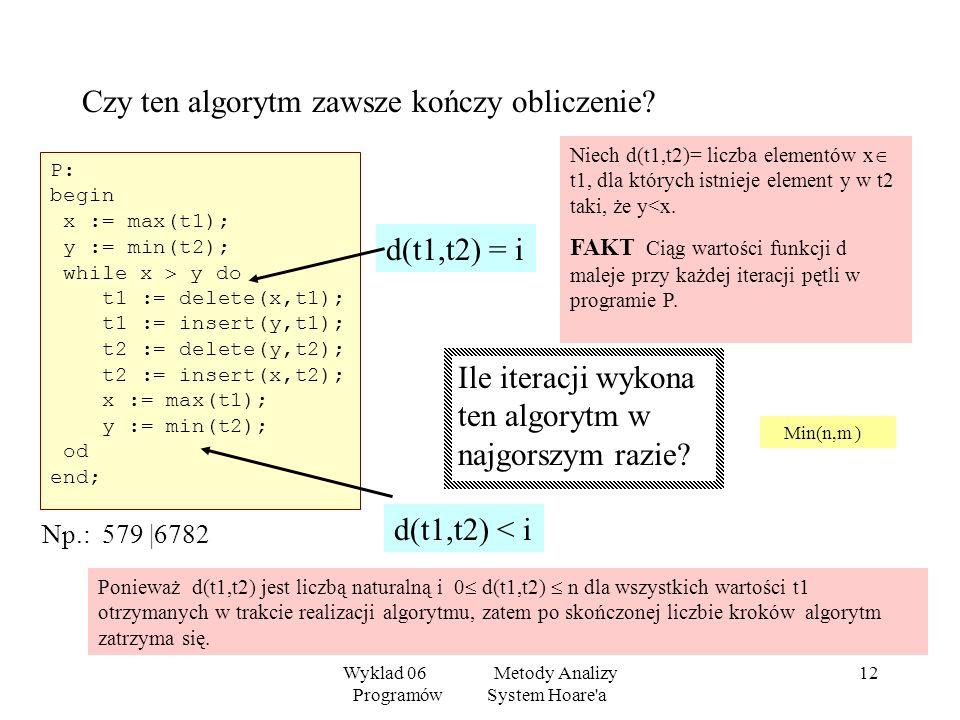 Wyklad 06 Metody Analizy Programów System Hoare'a 11 Formuła = card(t1)=n card(t2)=m t1 t2 = X t1 t2= jest niezmiennikiem pętli w programie P, tzn. {