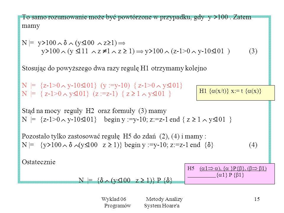 Wyklad 06 Metody Analizy Programów System Hoare'a 14 Dowód. W strukturze liczb naturalnych następujący ciąg implikacji jest prawdziwy (y 100 y 100 z 1