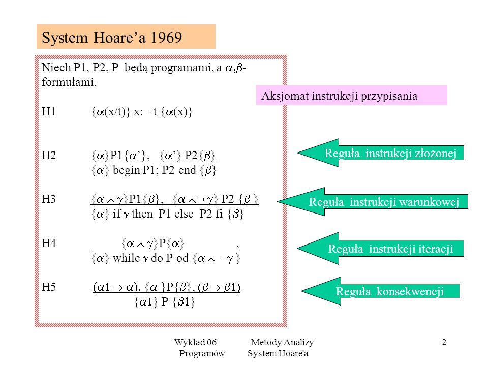 Wyklad 06 Metody Analizy Programów System Hoare'a 1 Wykład 06 Metody Analizy Programów System Hoare Grażyna Mirkowska PJWSTK, 29 listopada 2000