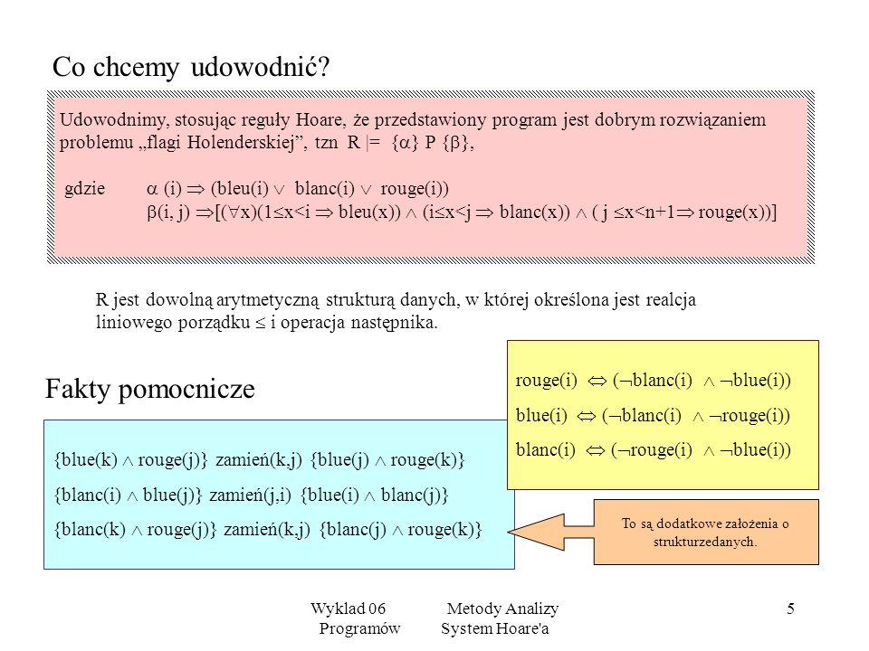 Wyklad 06 Metody Analizy Programów System Hoare'a 4 kij Idea algorytmu jest następująca: zbiór pozycji dzielimy na 4 części, które zawierają odpowiedn
