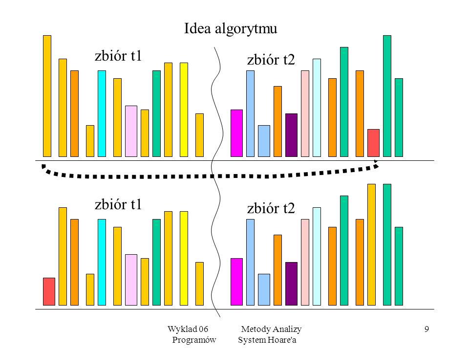 Wyklad 06 Metody Analizy Programów System Hoare'a 8 Problem: Dany jest zbiór skończony X o elememtach z pewnego liniowo uporząd- kowanego zbioru. Dany