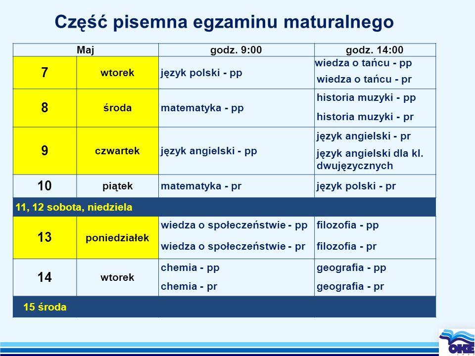 Komunikat Dyrektora Centralnej Komisji Egzaminacyjnej z 5 marca 2013 r.
