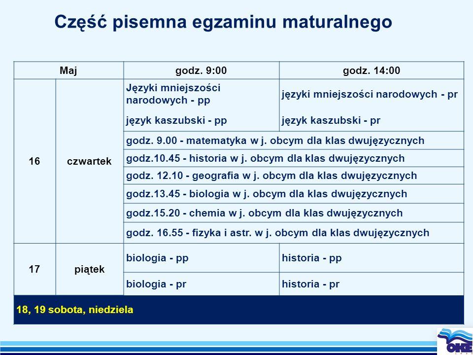 Majgodz.9:00godz. 14:00 20poniedziałek fizyka i astronomia - ppjęz.
