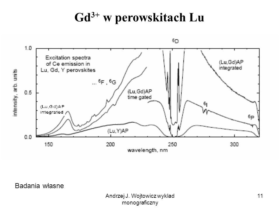 Andrzej J. Wojtowicz wyklad monograficzny 11 Gd 3+ w perowskitach Lu Badania własne
