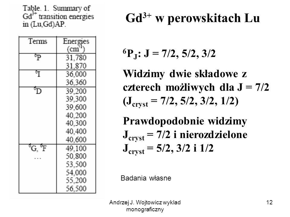 Andrzej J. Wojtowicz wyklad monograficzny 12 Gd 3+ w perowskitach Lu 6 P J : J = 7/2, 5/2, 3/2 Widzimy dwie składowe z czterech możliwych dla J = 7/2