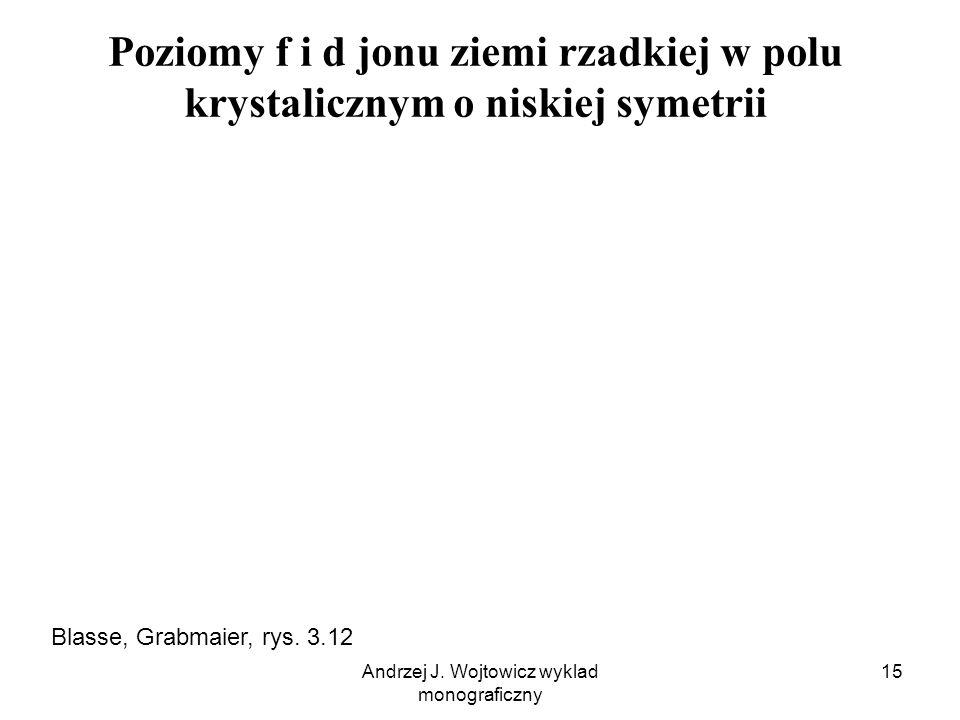 Andrzej J. Wojtowicz wyklad monograficzny 15 Poziomy f i d jonu ziemi rzadkiej w polu krystalicznym o niskiej symetrii Blasse, Grabmaier, rys. 3.12