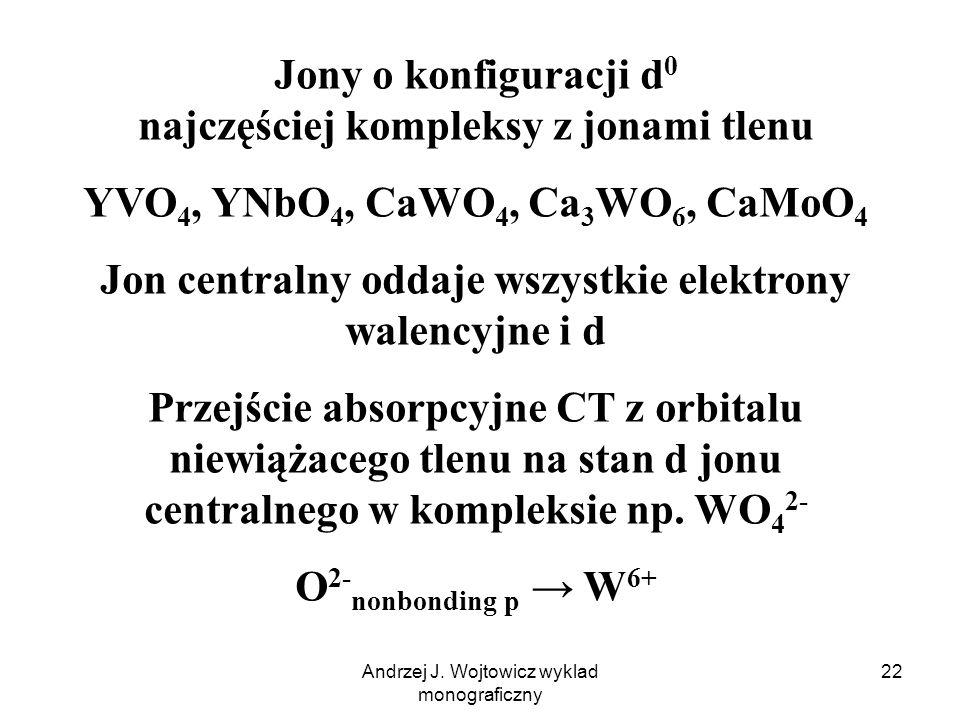 Andrzej J. Wojtowicz wyklad monograficzny 22 Jony o konfiguracji d 0 najczęściej kompleksy z jonami tlenu YVO 4, YNbO 4, CaWO 4, Ca 3 WO 6, CaMoO 4 Jo