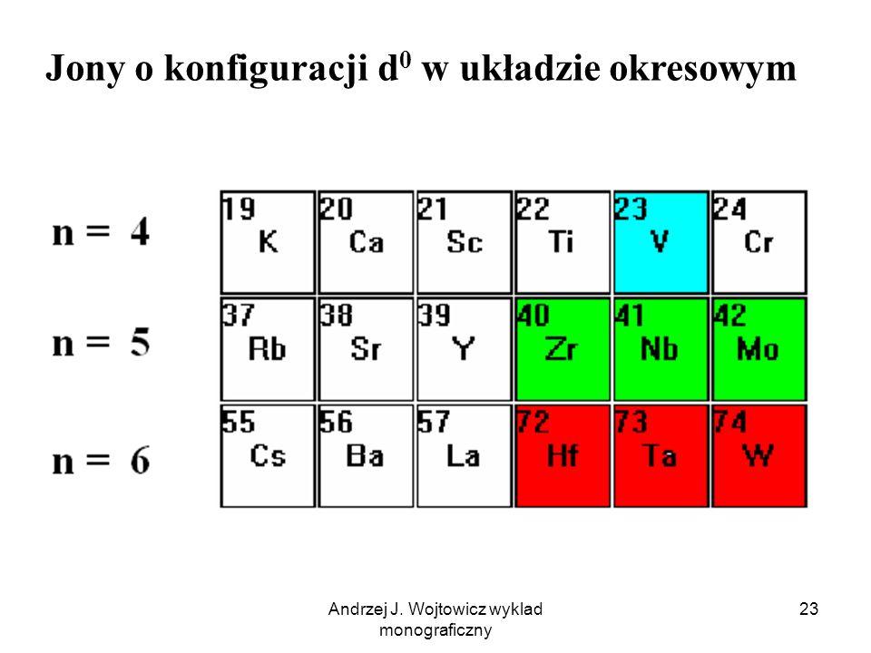 Andrzej J. Wojtowicz wyklad monograficzny 23 Jony o konfiguracji d 0 w układzie okresowym