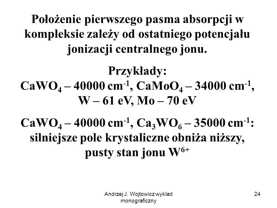 Andrzej J. Wojtowicz wyklad monograficzny 24 Położenie pierwszego pasma absorpcji w kompleksie zależy od ostatniego potencjału jonizacji centralnego j