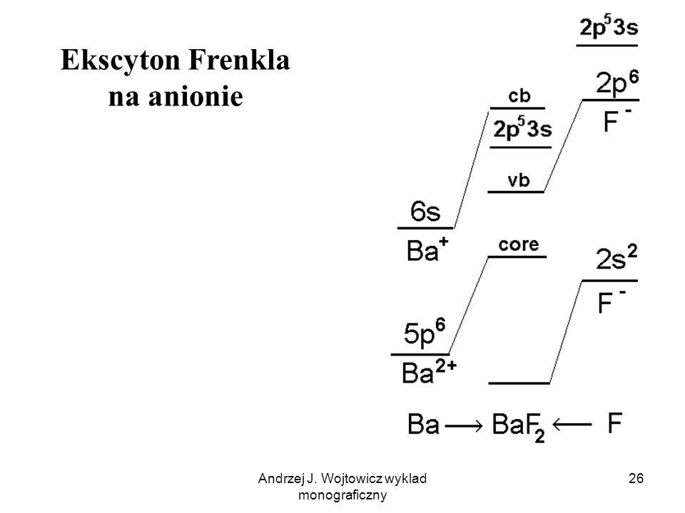 Andrzej J. Wojtowicz wyklad monograficzny 26 Ekscyton Frenkla na anionie