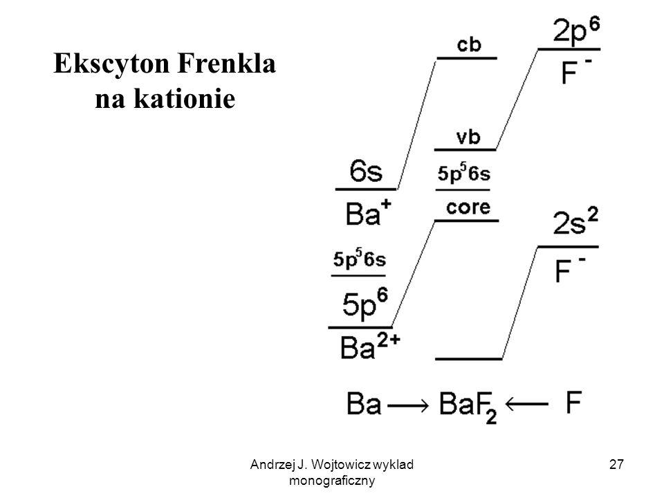 Andrzej J. Wojtowicz wyklad monograficzny 27 Ekscyton Frenkla na kationie