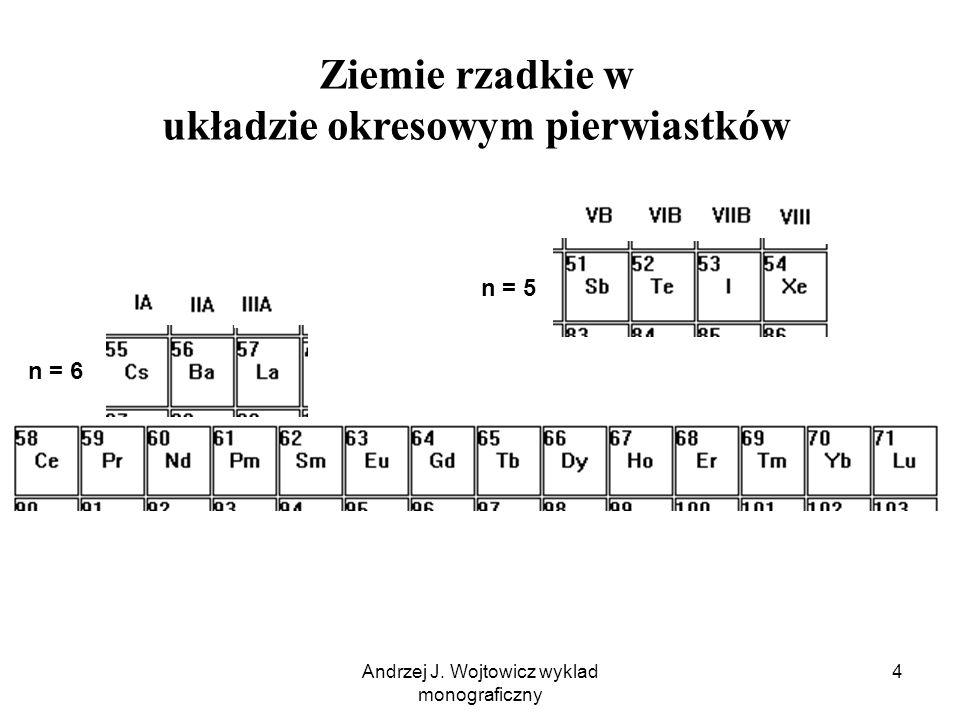Andrzej J. Wojtowicz wyklad monograficzny 4 n = 5 n = 6 Ziemie rzadkie w układzie okresowym pierwiastków