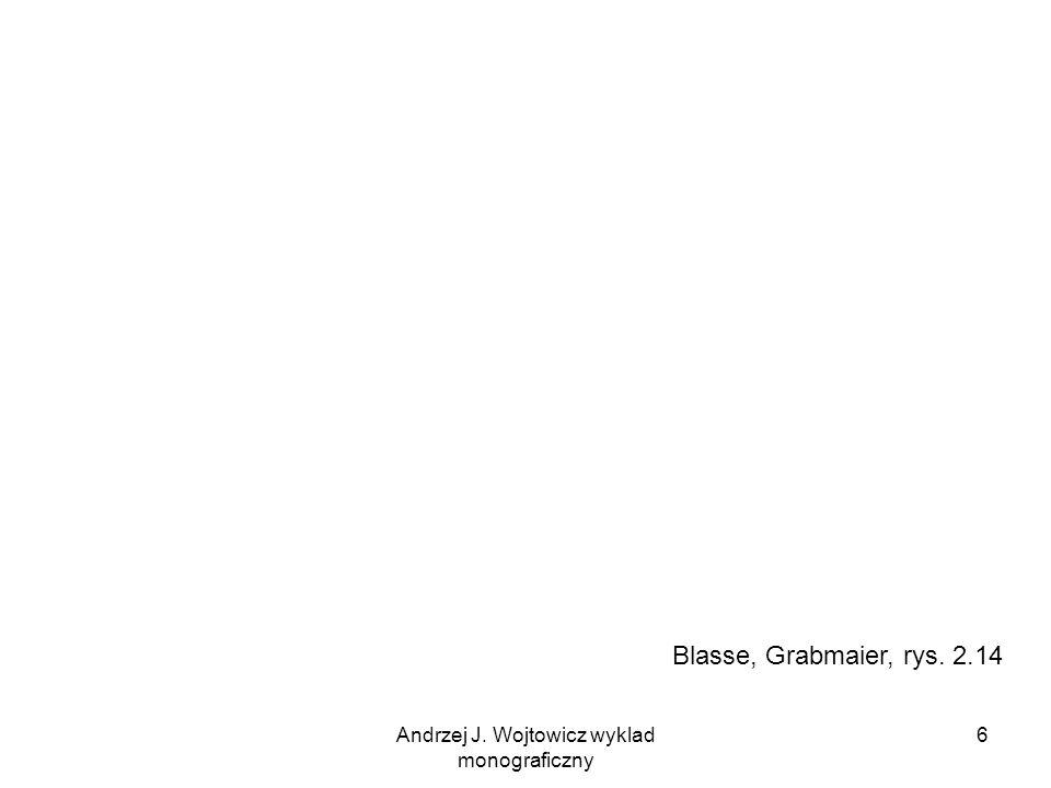 Andrzej J. Wojtowicz wyklad monograficzny 6 Blasse, Grabmaier, rys. 2.14