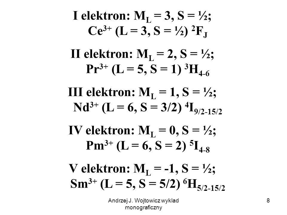 Andrzej J. Wojtowicz wyklad monograficzny 8 I elektron: M L = 3, S = ½; Ce 3+ (L = 3, S = ½) 2 F J II elektron: M L = 2, S = ½; Pr 3+ (L = 5, S = 1) 3