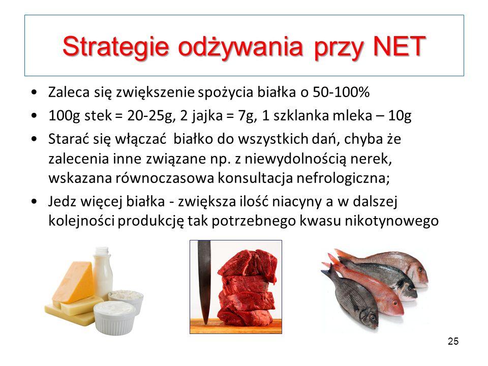 Zaleca się zwiększenie spożycia białka o 50-100% 100g stek = 20-25g, 2 jajka = 7g, 1 szklanka mleka – 10g Starać się włączać białko do wszystkich dań,