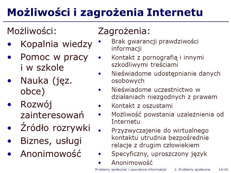 Problemy społeczne i zawodowe informatyki 1. Problemy społeczne 14/16 Możliwości i zagrożenia Internetu Możliwości: Kopalnia wiedzy Pomoc w pracy i w