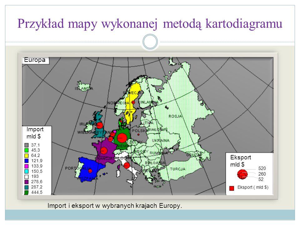 Przykład mapy wykonanej metodą kartodiagramu Import i eksport w wybranych krajach Europy. Europa Import mld $ 37,1 45,3 64,2 121,9 133,9 150,5 193 278